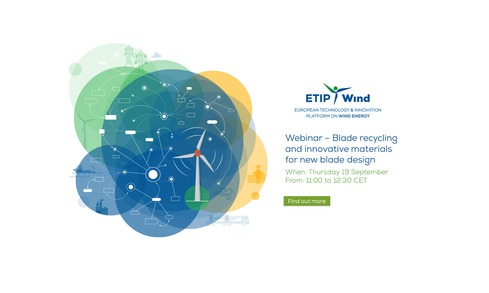 ETIPWind – European Technology and Innovation Platform on