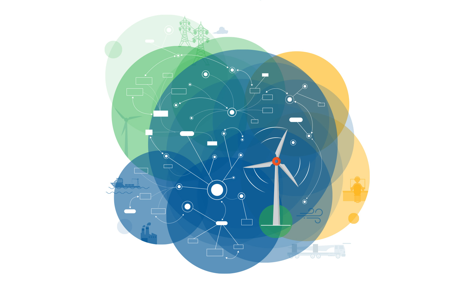 ETIPWind – European Technology and Innovation Platform on